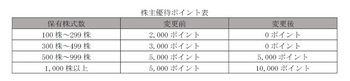 フリュー8月8日.JPG